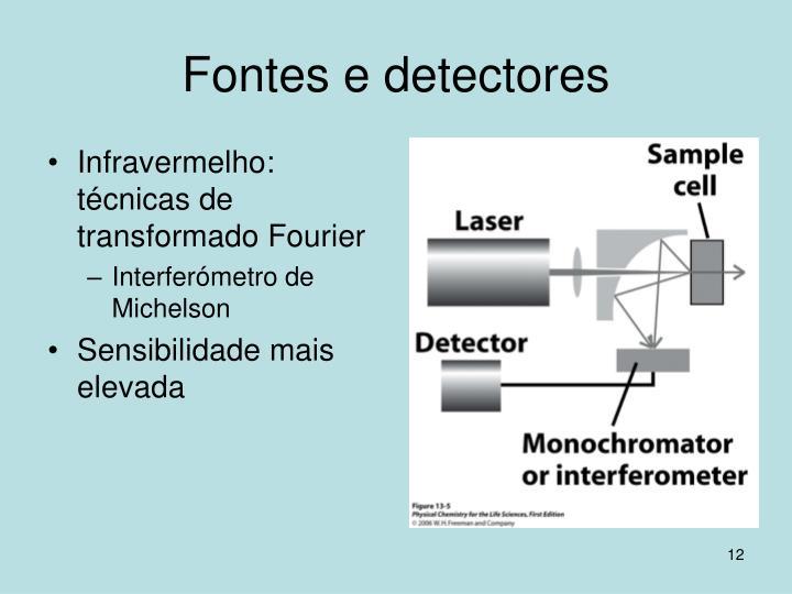 Fontes e detectores