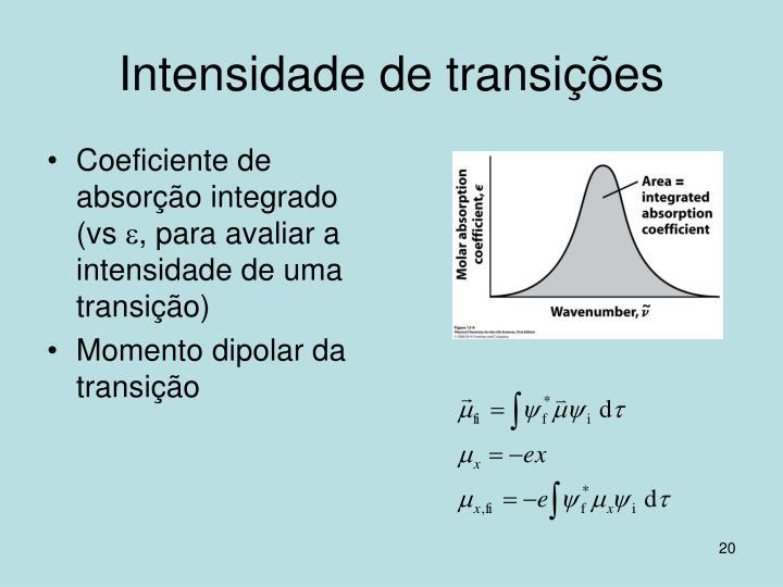 Intensidade de transições
