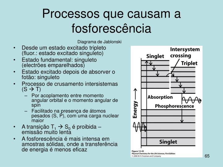 Processos que causam a fosforescência