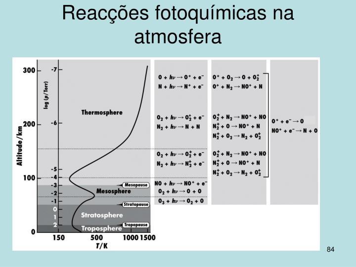 Reacções fotoquímicas na atmosfera