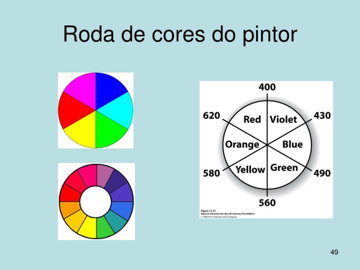 Roda de cores do pintor