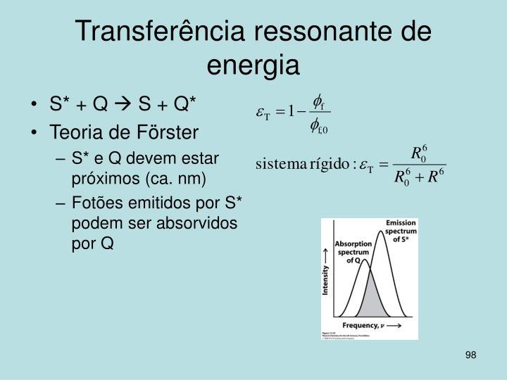 Transferência ressonante de energia