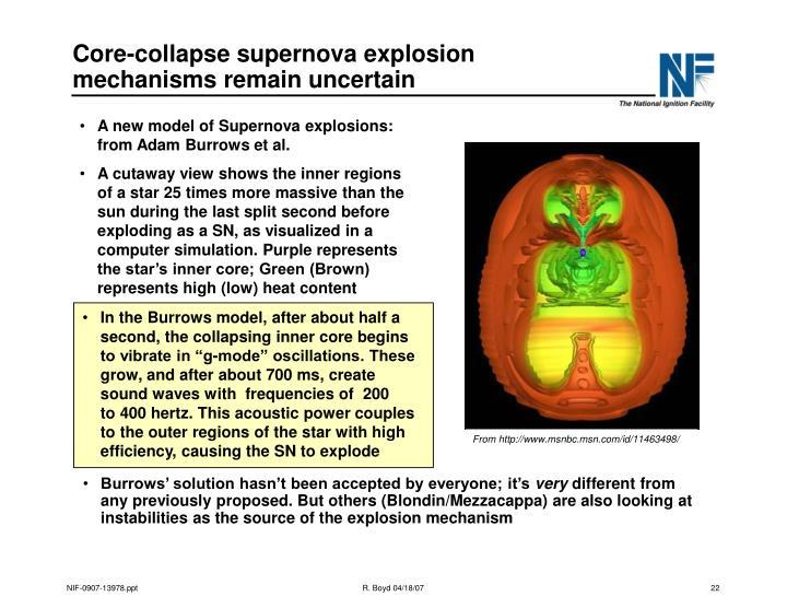 Core-collapse supernova explosion