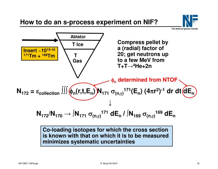 How to do an s-process experiment on NIF?