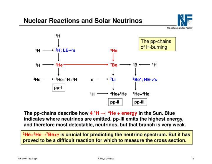 Nuclear Reactions and Solar Neutrinos