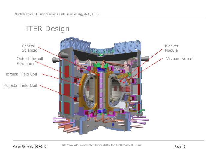 ITER Design