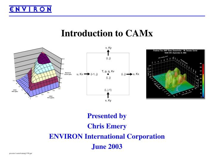 Introduction to camx
