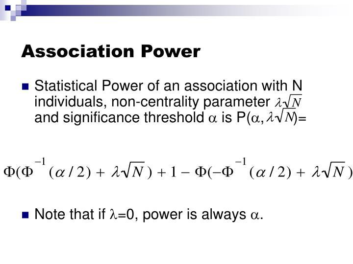 Association Power