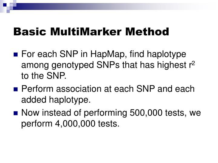 Basic MultiMarker Method