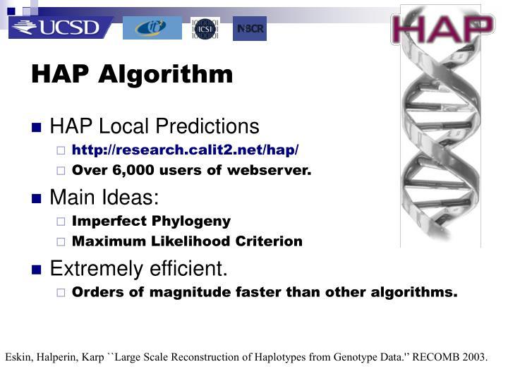 HAP Algorithm