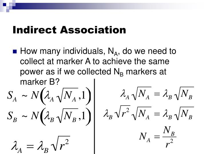 Indirect Association
