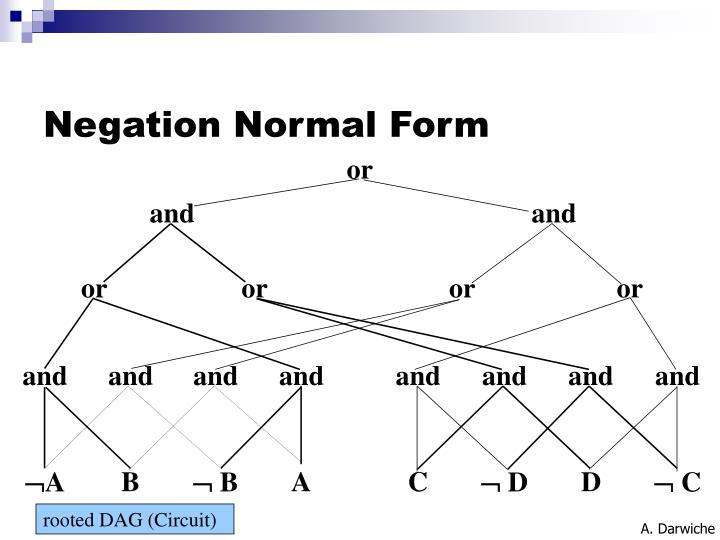 Negation Normal Form