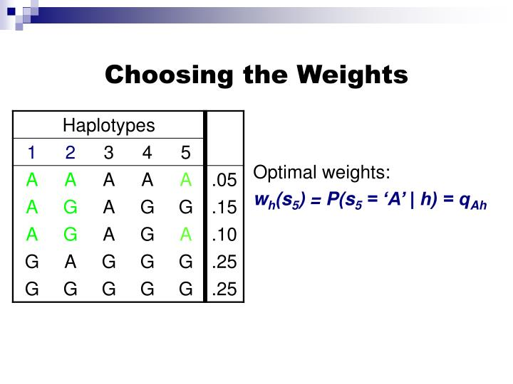 Choosing the Weights