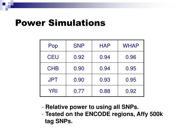 Power Simulations