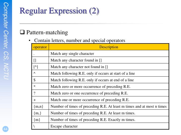 Regular Expression (2)