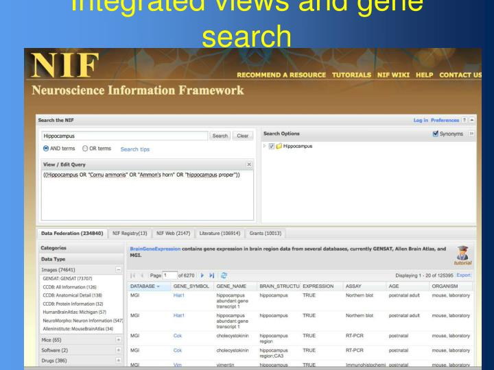 Integrated views and gene search