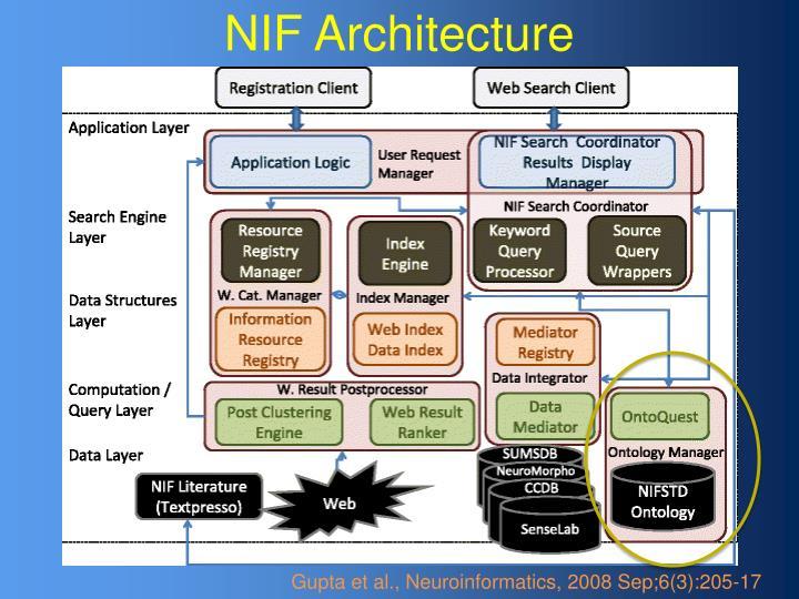 NIF Architecture