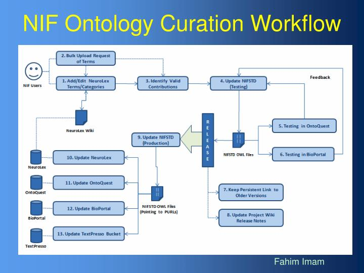 NIF Ontology Curation Workflow
