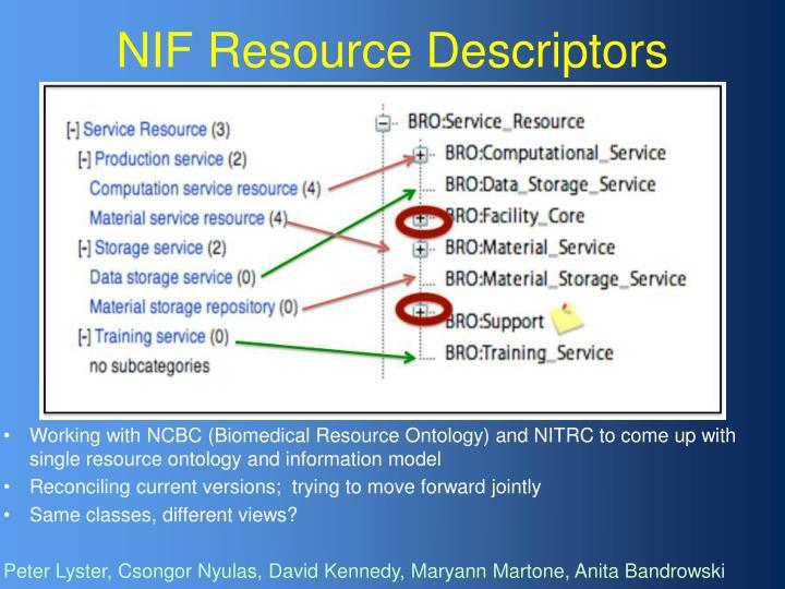 NIF Resource Descriptors