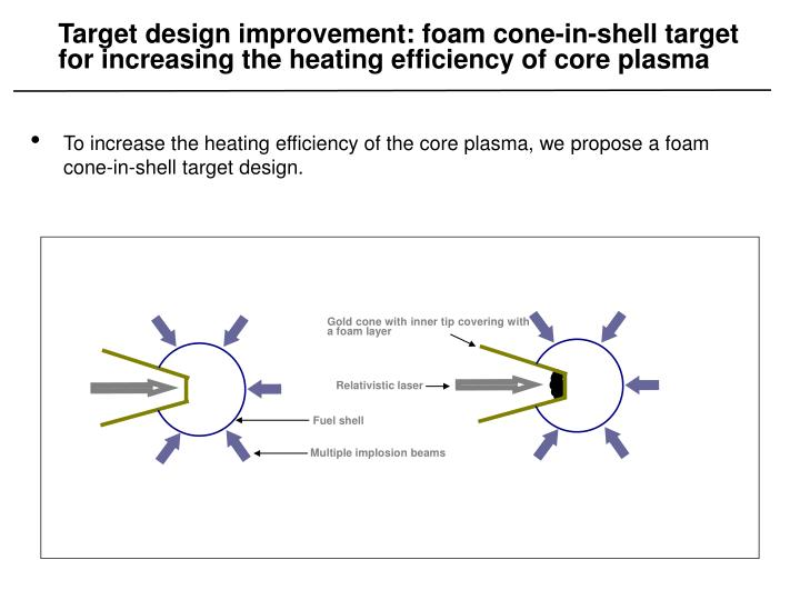 Target design improvement: foam cone-in-shell target for increasing the heating efficiency of core plasma