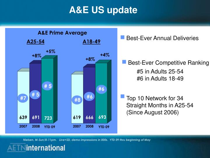 A&E US update
