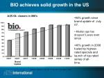 bio achieves solid growth in the us