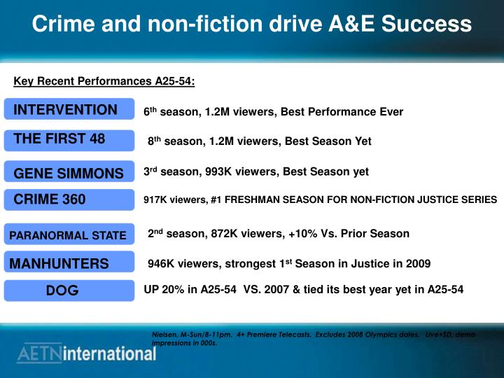 Crime and non-fiction drive A&E Success
