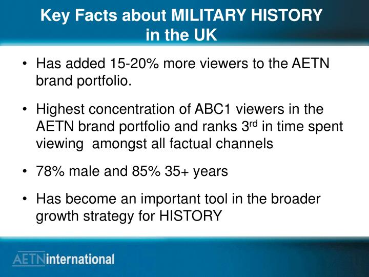 Key Facts about MILITARY HISTORY
