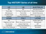 top history series of all time