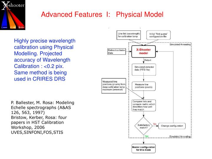 Advanced Features  I:   Physical Model