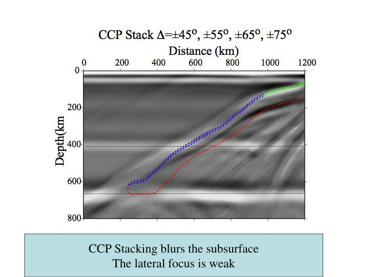 CCP Stacking blurs the subsurface