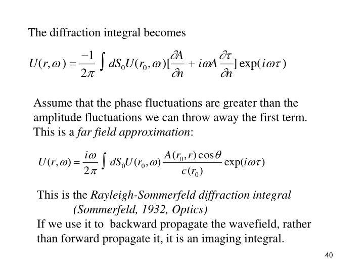 The diffraction integral becomes