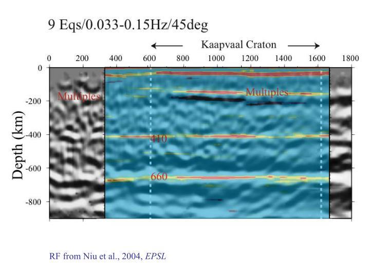 RF from Niu et al., 2004,