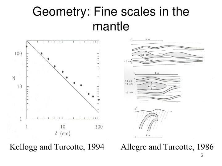 Geometry: Fine scales in the mantle