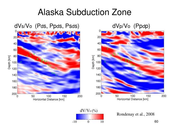 Alaska Subduction Zone