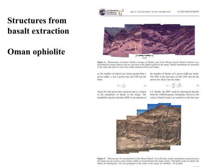 Structures from basalt extraction