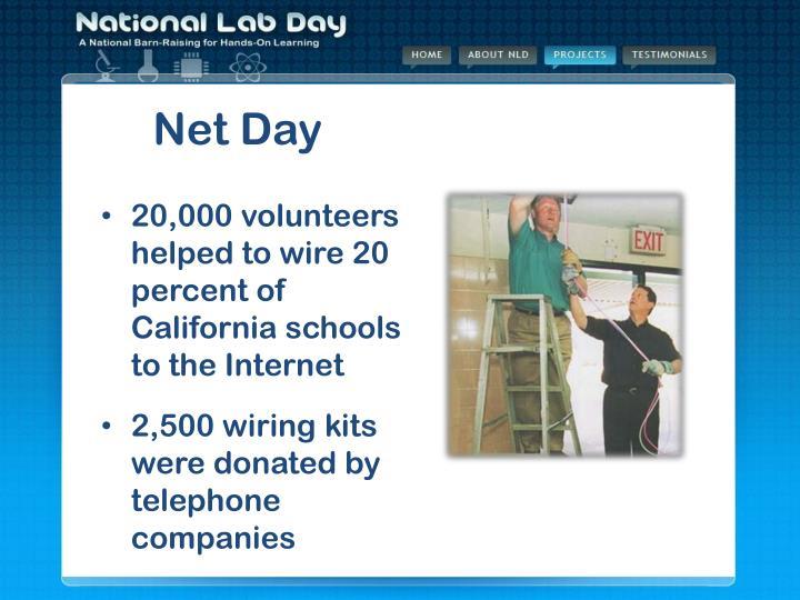 Net Day Precedent