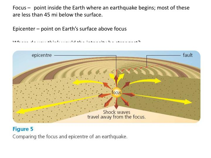 Focus – 	point inside the Earth where an earthquake begins; most of these are less than 45 mi below the surface.