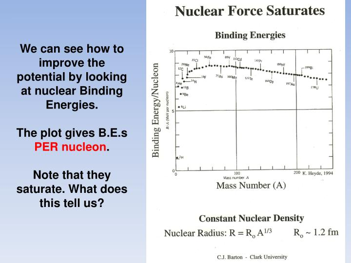 We can see how to improve the potential by looking at nuclear Binding Energies.