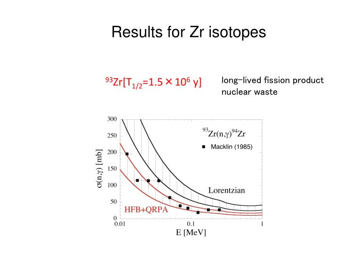 Results for Zr isotopes