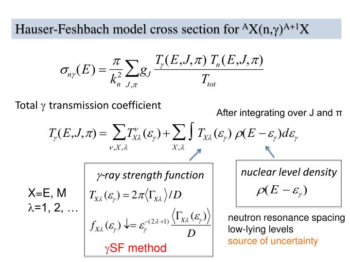 Hauser-Feshbach model cross section for