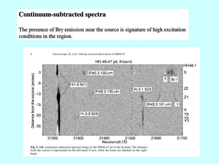 Continuum-subtracted spectra