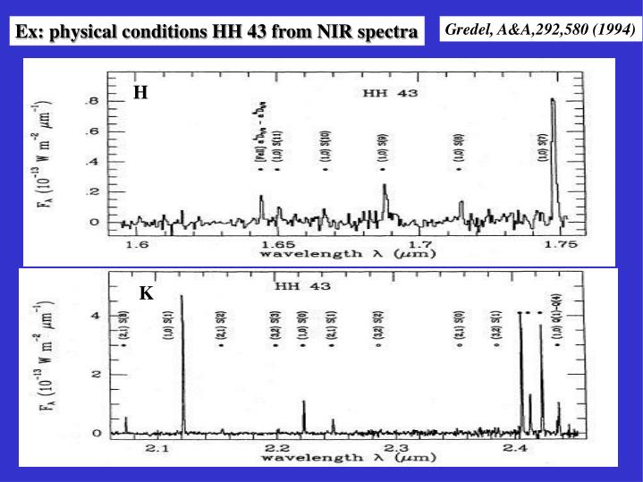 Ex: physical conditions HH 43 from NIR spectra
