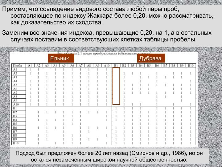 Примем, что совпадение видового состава любой пары проб, составляющее по индексу Жаккара более 0,20, можно рассматривать, как доказательство их сходства.
