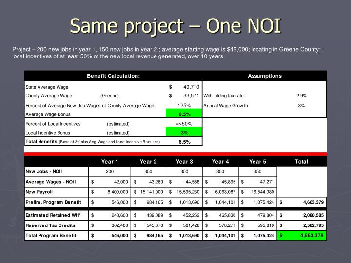 Same project – One NOI