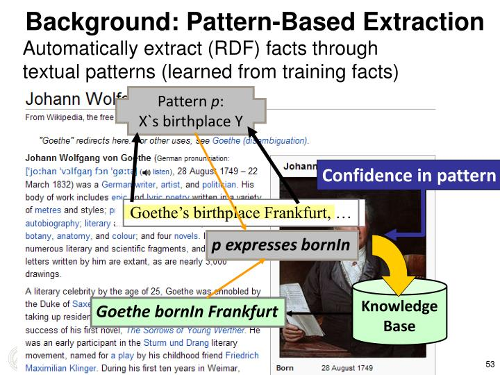 Background: Pattern-Based Extraction