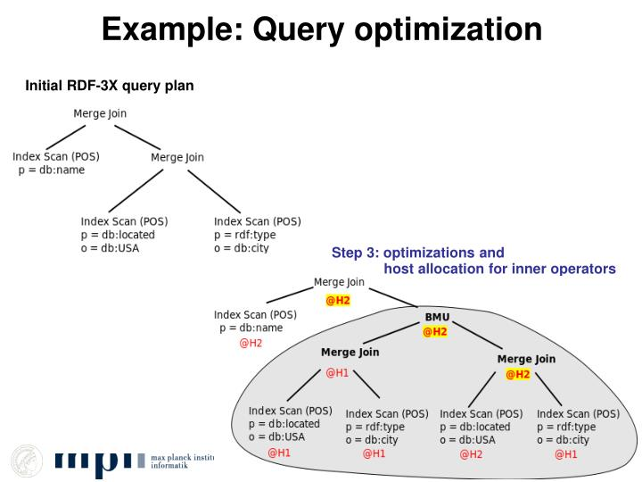 Example: Query optimization