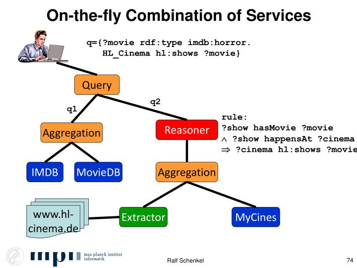 On-the-fly Combination of Services