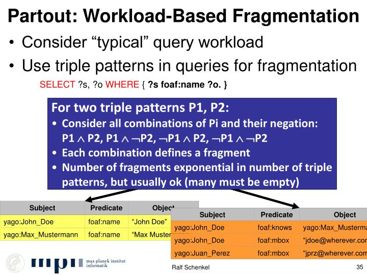 Partout: Workload-Based Fragmentation