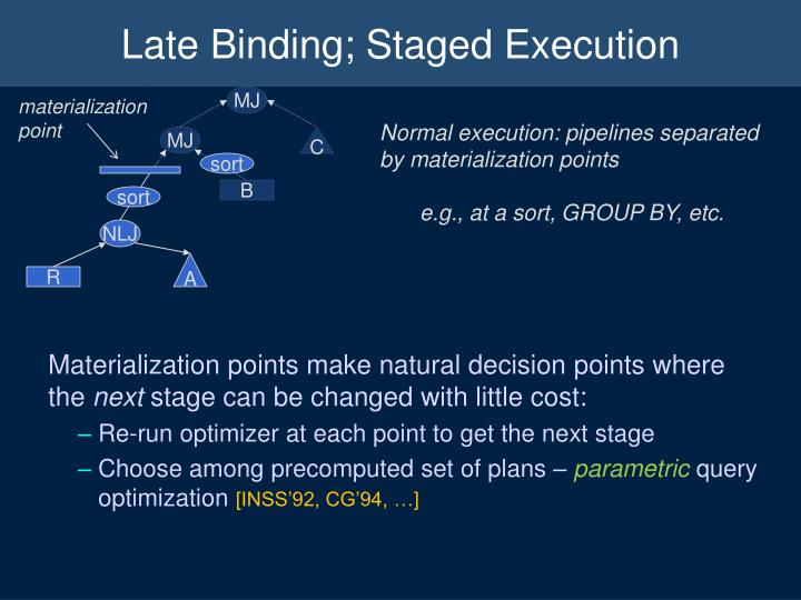 Late Binding; Staged Execution